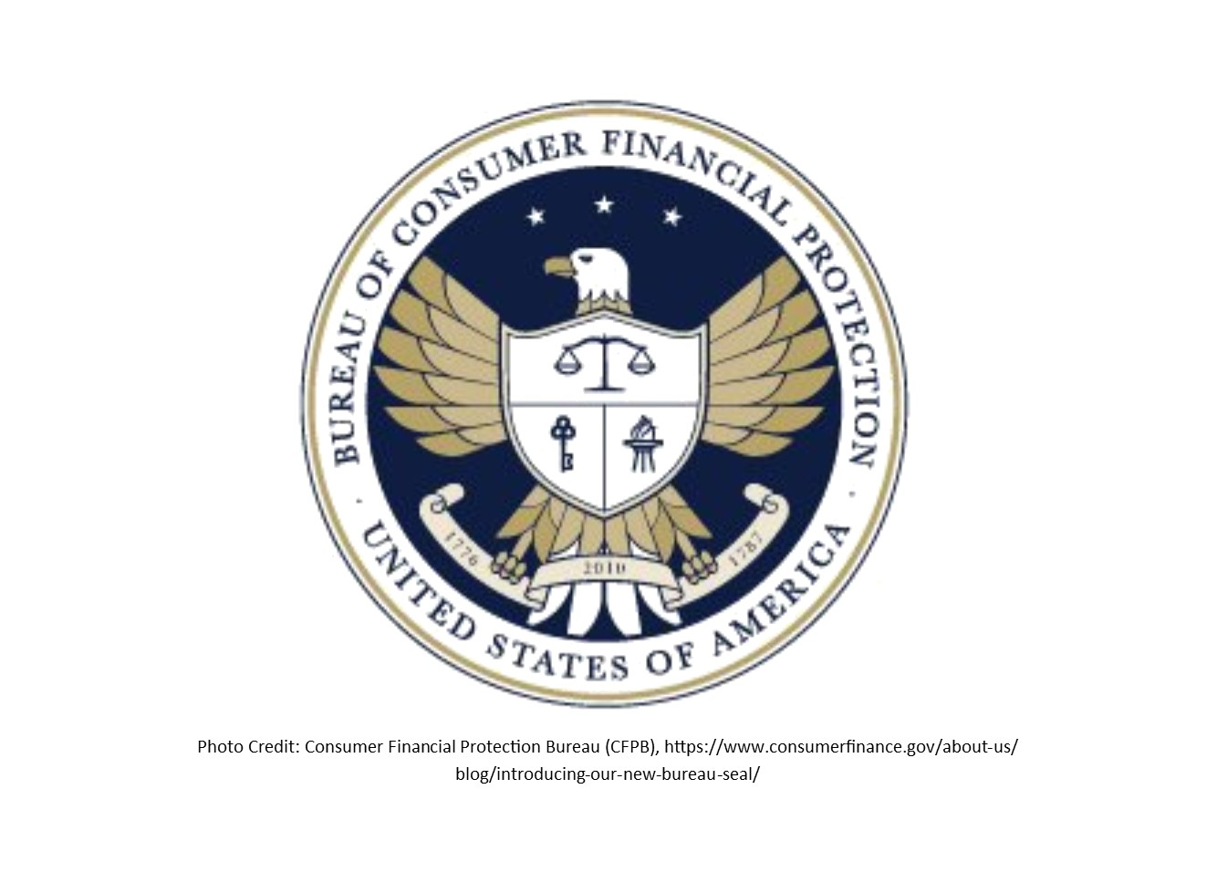 ICBA Comments On CFPB's Remittance Transfers Rule